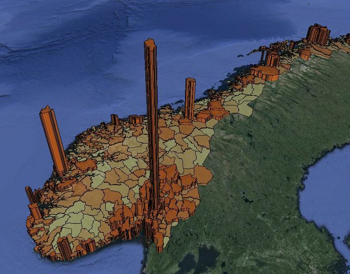 Population in Norway